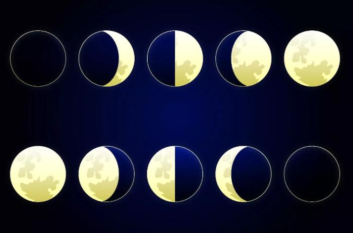 Таблица дней по Луне